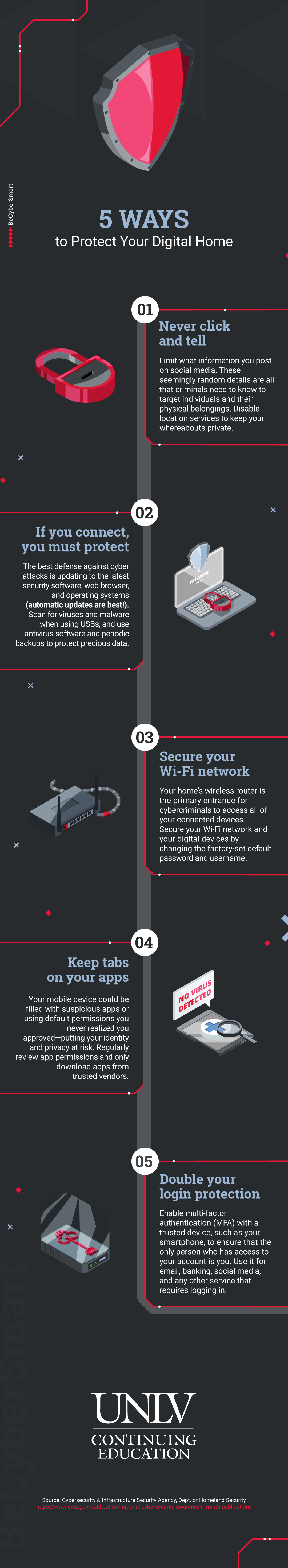5 ways to protect your digital home infographic